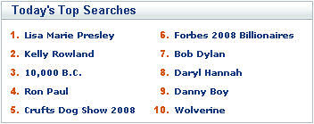Ron Paul shows up 4th in the top websearch.
